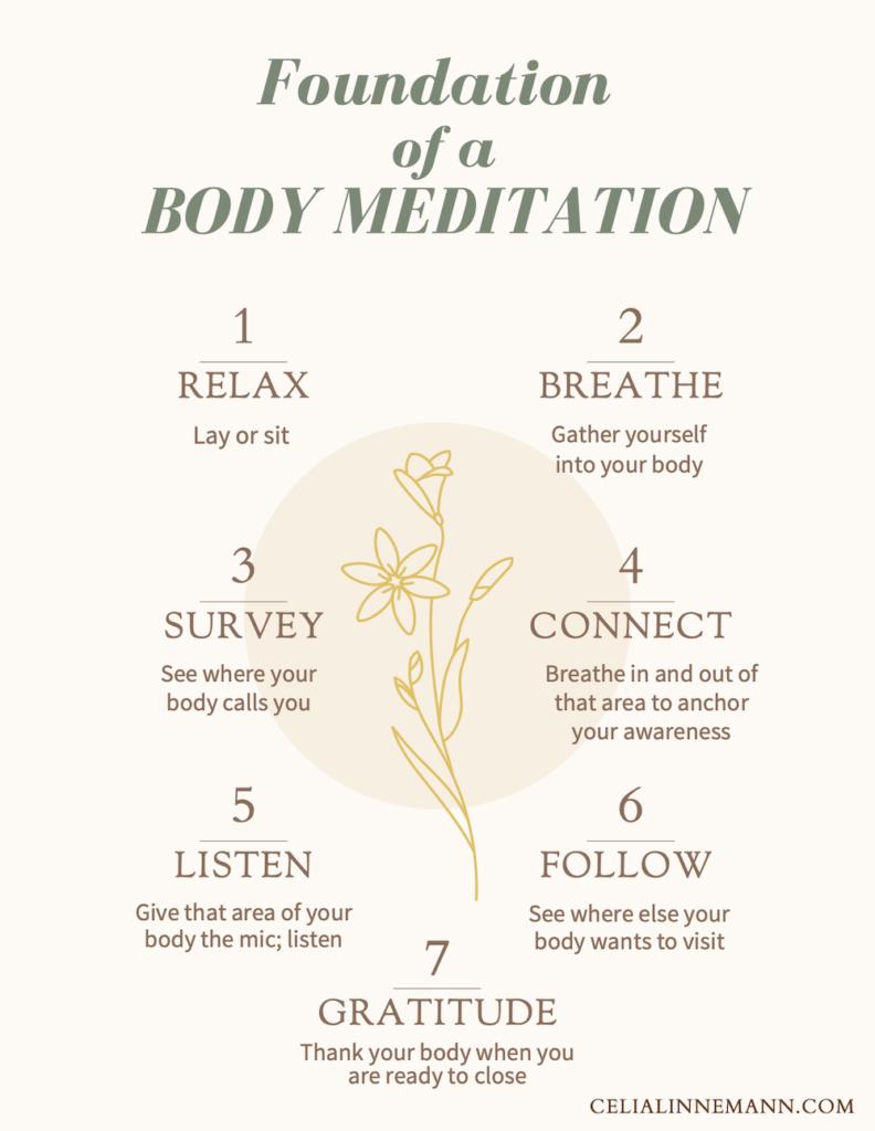 body meditation foundation