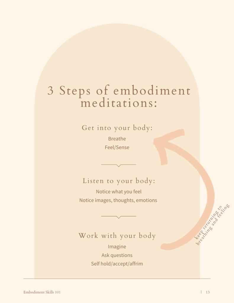 info graphic of 3 steps of embodiment meditation
